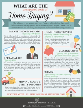 The Unexpected Costs of Home Buying